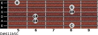 D#6/11b5/C for guitar on frets 8, 6, 6, 8, 8, 5