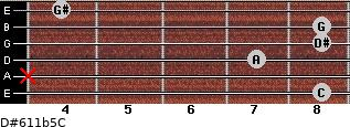 D#6/11b5/C for guitar on frets 8, x, 7, 8, 8, 4