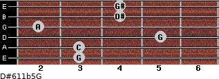 D#6/11b5/G for guitar on frets 3, 3, 5, 2, 4, 4