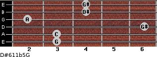 D#6/11b5/G for guitar on frets 3, 3, 6, 2, 4, 4