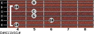 D#6/11b5/G# for guitar on frets 4, 6, 5, 5, 4, 5