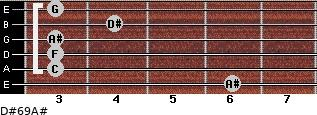 D#6/9/A# for guitar on frets 6, 3, 3, 3, 4, 3