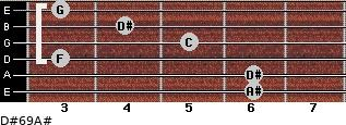D#6/9/A# for guitar on frets 6, 6, 3, 5, 4, 3