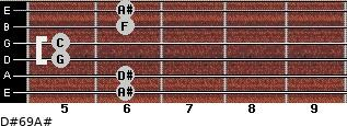 D#6/9/A# for guitar on frets 6, 6, 5, 5, 6, 6