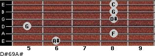 D#6/9/A# for guitar on frets 6, 8, 5, 8, 8, 8
