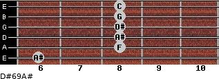 D#6/9/A# for guitar on frets 6, 8, 8, 8, 8, 8