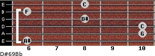 D#6/9/Bb for guitar on frets 6, 10, 10, 8, 6, 8