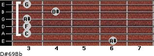 D#6/9/Bb for guitar on frets 6, 3, 3, 3, 4, 3