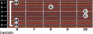 D#6/9/Bb for guitar on frets 6, 6, 10, 10, 8, 6