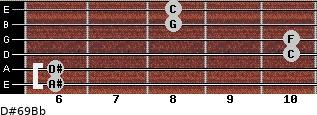 D#6/9/Bb for guitar on frets 6, 6, 10, 10, 8, 8
