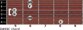 D#6/9/C for guitar on frets 8, 6, 5, 5, 6, 6