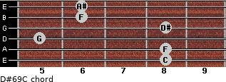 D#6/9/C for guitar on frets 8, 8, 5, 8, 6, 6