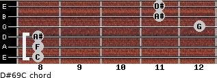 D#6/9/C for guitar on frets 8, 8, 8, 12, 11, 11
