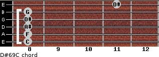 D#6/9/C for guitar on frets 8, 8, 8, 8, 8, 11