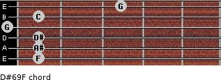 D#6/9/F for guitar on frets 1, 1, 1, 0, 1, 3