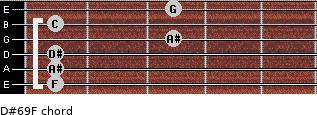 D#6/9/F for guitar on frets 1, 1, 1, 3, 1, 3