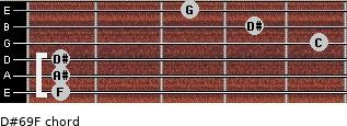 D#6/9/F for guitar on frets 1, 1, 1, 5, 4, 3