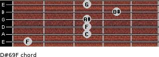 D#6/9/F for guitar on frets 1, 3, 3, 3, 4, 3
