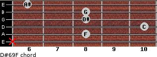D#6/9/F for guitar on frets x, 8, 10, 8, 8, 6