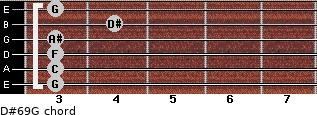 D#6/9/G for guitar on frets 3, 3, 3, 3, 4, 3
