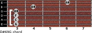D#6/9/G for guitar on frets 3, 3, 3, 3, 4, 6