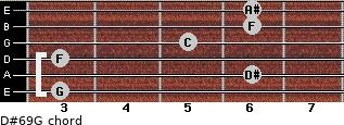 D#6/9/G for guitar on frets 3, 6, 3, 5, 6, 6