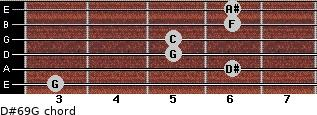 D#6/9/G for guitar on frets 3, 6, 5, 5, 6, 6