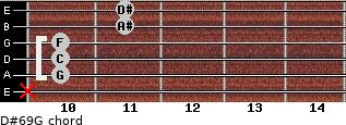 D#6/9/G for guitar on frets x, 10, 10, 10, 11, 11