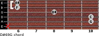 D#6/9/G for guitar on frets x, 10, 10, 8, 6, 6