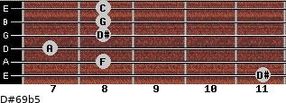D#6/9b5 for guitar on frets 11, 8, 7, 8, 8, 8