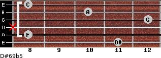 D#6/9b5 for guitar on frets 11, 8, x, 12, 10, 8