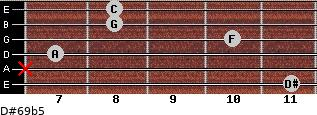 D#6/9b5 for guitar on frets 11, x, 7, 10, 8, 8