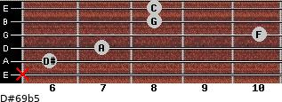 D#6/9b5 for guitar on frets x, 6, 7, 10, 8, 8