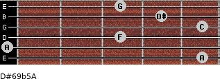 D#6/9b5/A for guitar on frets 5, 0, 3, 5, 4, 3