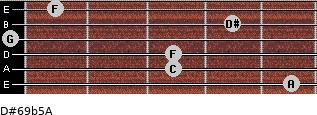 D#6/9b5/A for guitar on frets 5, 3, 3, 0, 4, 1