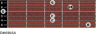 D#6/9b5/A for guitar on frets 5, 3, 3, 0, 4, 3