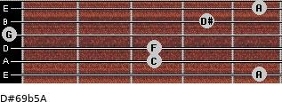D#6/9b5/A for guitar on frets 5, 3, 3, 0, 4, 5