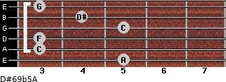 D#6/9b5/A for guitar on frets 5, 3, 3, 5, 4, 3