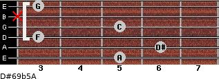 D#6/9b5/A for guitar on frets 5, 6, 3, 5, x, 3