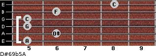 D#6/9b5/A for guitar on frets 5, 6, 5, 5, 6, 8