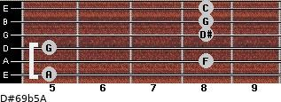 D#6/9b5/A for guitar on frets 5, 8, 5, 8, 8, 8