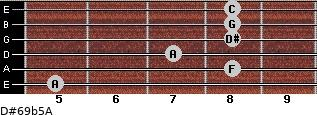 D#6/9b5/A for guitar on frets 5, 8, 7, 8, 8, 8