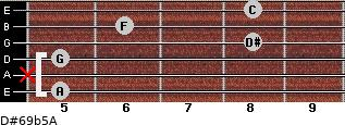 D#6/9b5/A for guitar on frets 5, x, 5, 8, 6, 8
