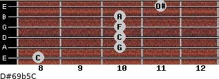 D#6/9b5/C for guitar on frets 8, 10, 10, 10, 10, 11