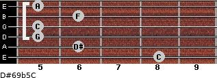 D#6/9b5/C for guitar on frets 8, 6, 5, 5, 6, 5