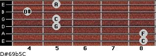 D#6/9b5/C for guitar on frets 8, 8, 5, 5, 4, 5