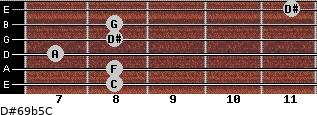 D#6/9b5/C for guitar on frets 8, 8, 7, 8, 8, 11