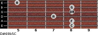 D#6/9b5/C for guitar on frets 8, 8, 7, 8, 8, 5