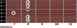D#6/9b5/C for guitar on frets 8, 8, 7, 8, 8, 8