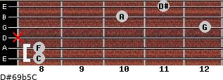 D#6/9b5/C for guitar on frets 8, 8, x, 12, 10, 11